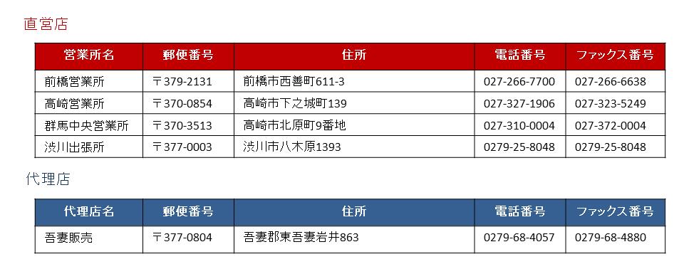 群馬県配達エリアマップ2.PNG