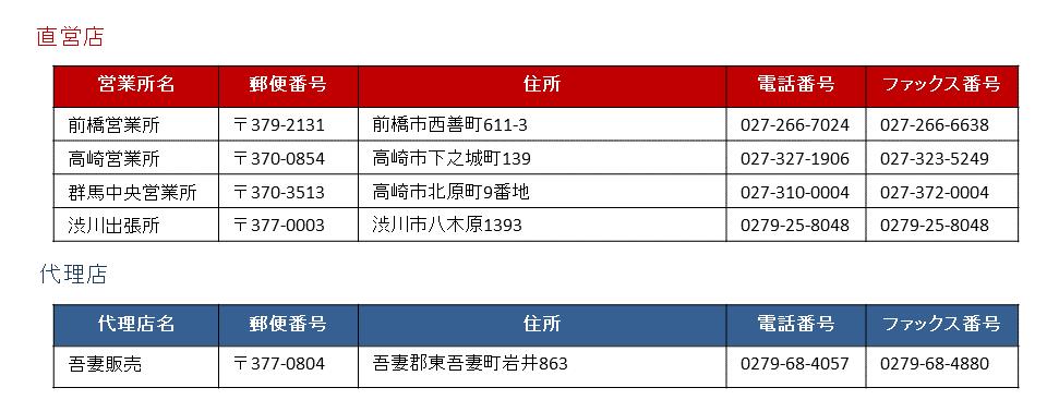 群馬県配達エリアマップ_new.png